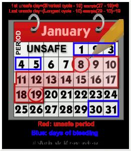 photo calendar safe period for sex to prevent pregnancy Premier World Class Best Treatment Sex Problems Samadhan Health Studio A 1, Namdeep, Barrister Nath Pai Road, Near Vikrant Circle, Barrister Nath Pai Nagar, Ghatkopar East, Mumbai, Maharashtra 400077, India 09867788877