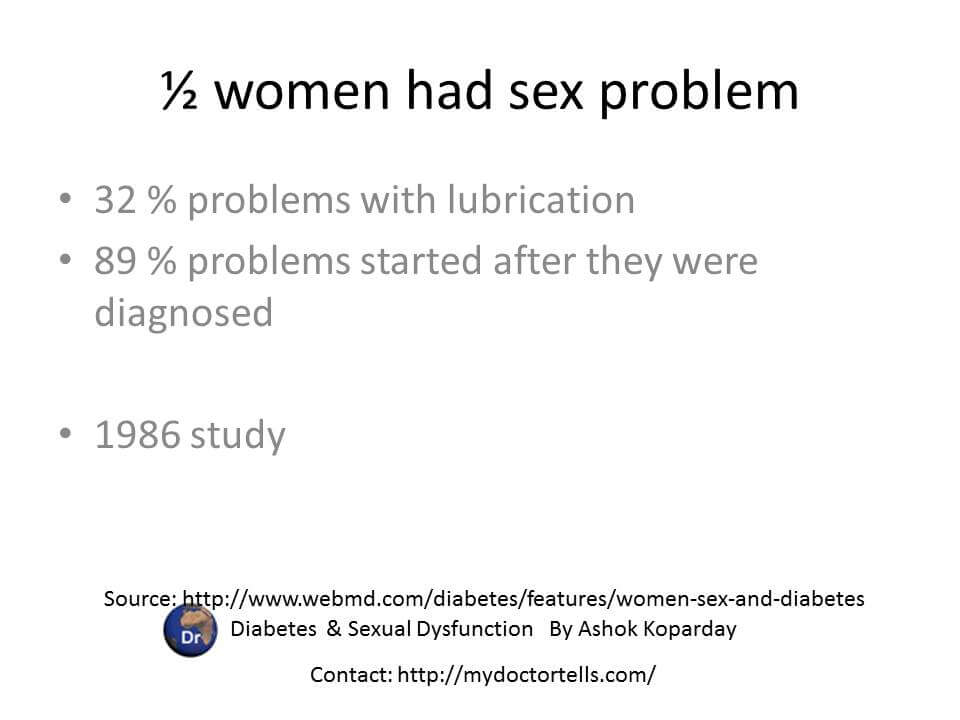 1986 study:  32 % problems with lubrication 89 % problems started after they were diagnosed