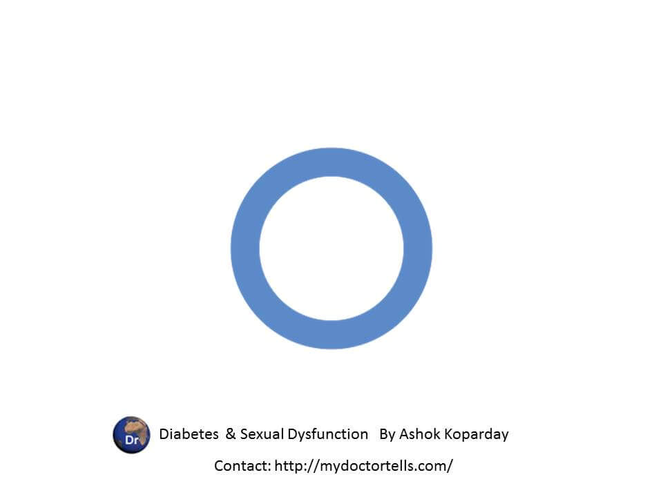 Universal symbol of Diabetes ask sex doctor